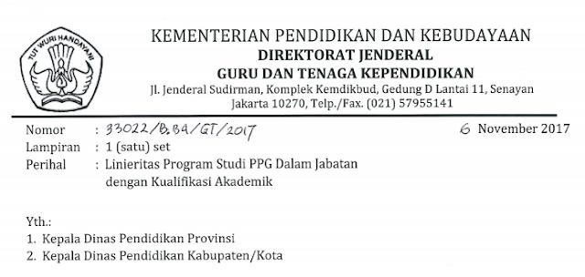 Download Surat Edaran Linieritas Program Studi PPG Dalam Jabatan Dengan Kualifikasi Akademik