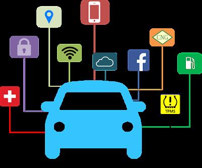 Car more smarter