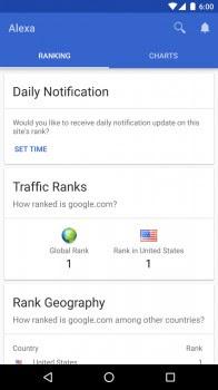 ترتيب جوجل في أليكسا