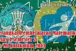 Perangkat Pembelajaran Matematika Kelas 4 semester 2 SD/MI Kurikulum 2013