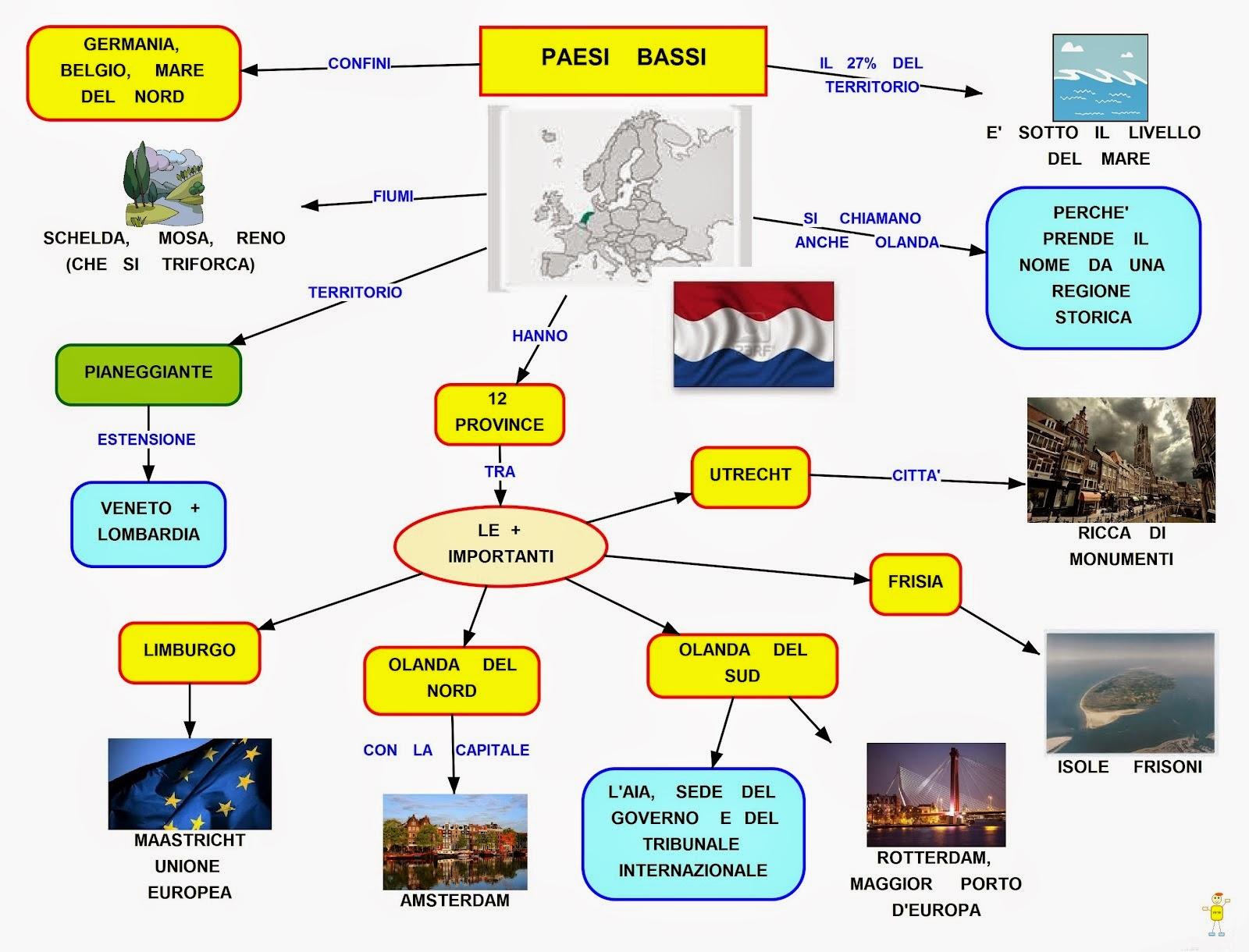 Mappa Concettuale Paesi Bassi Scuolissimacom