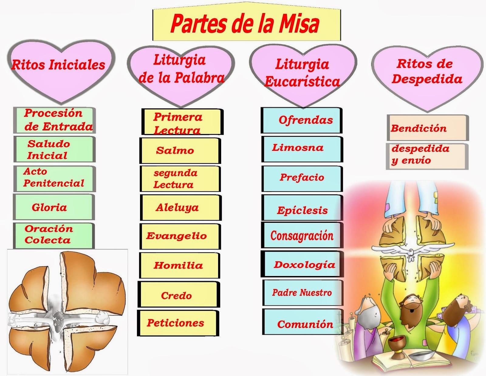 Blog Católico Gotitas Espirituales Besos En El Aire: ® Blog Católico Gotitas Espirituales ®: Lunes 18 De
