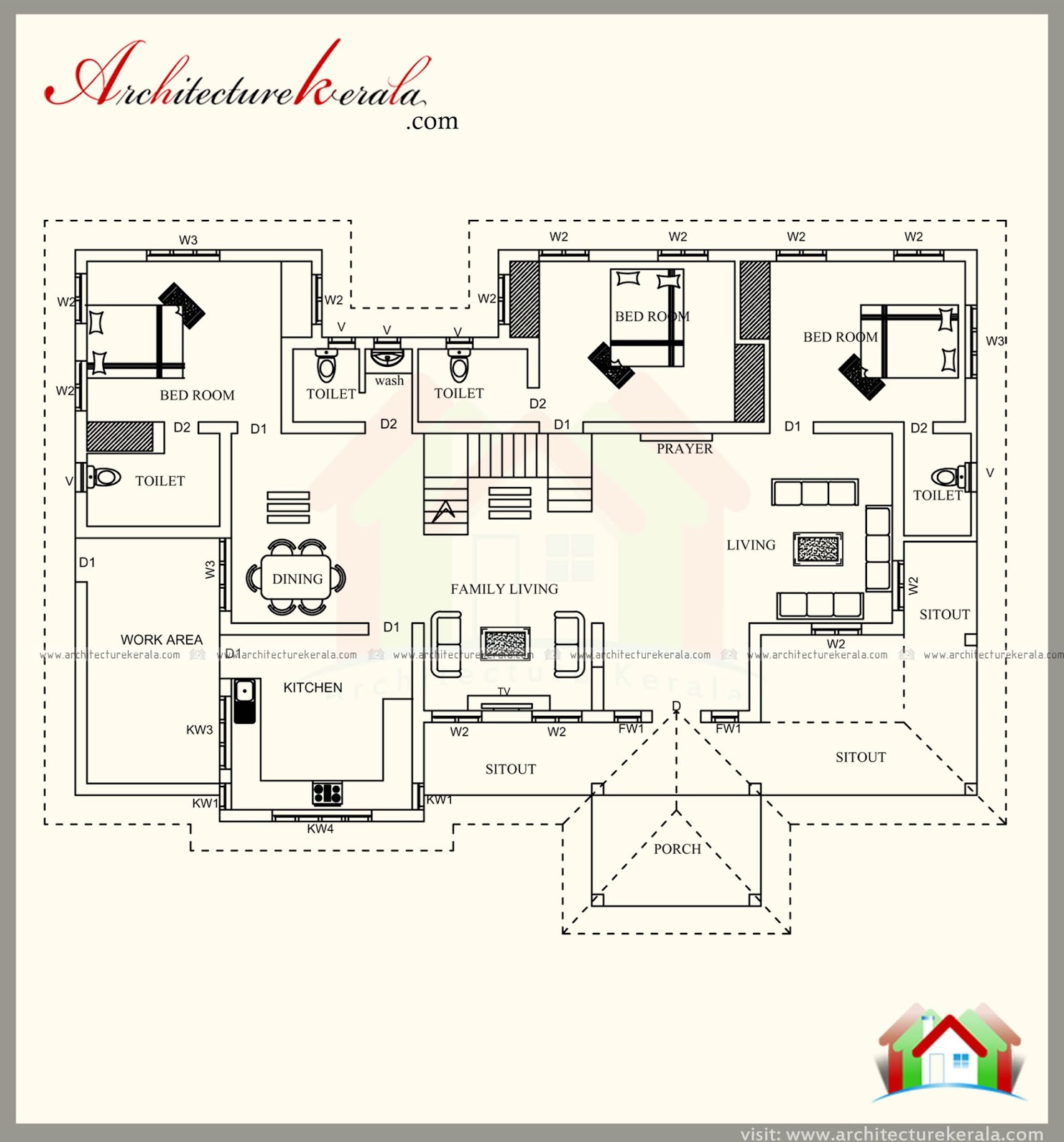 2500 square feet kerala style house plan and traditional for Floor plans 2500 square feet