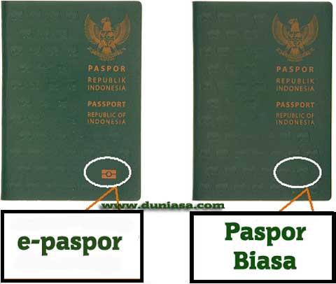 Prosedur, Syarat dan Tahapan Pembuatan Paspor dan Visa?