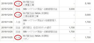 米国株 日本株 配当金公開