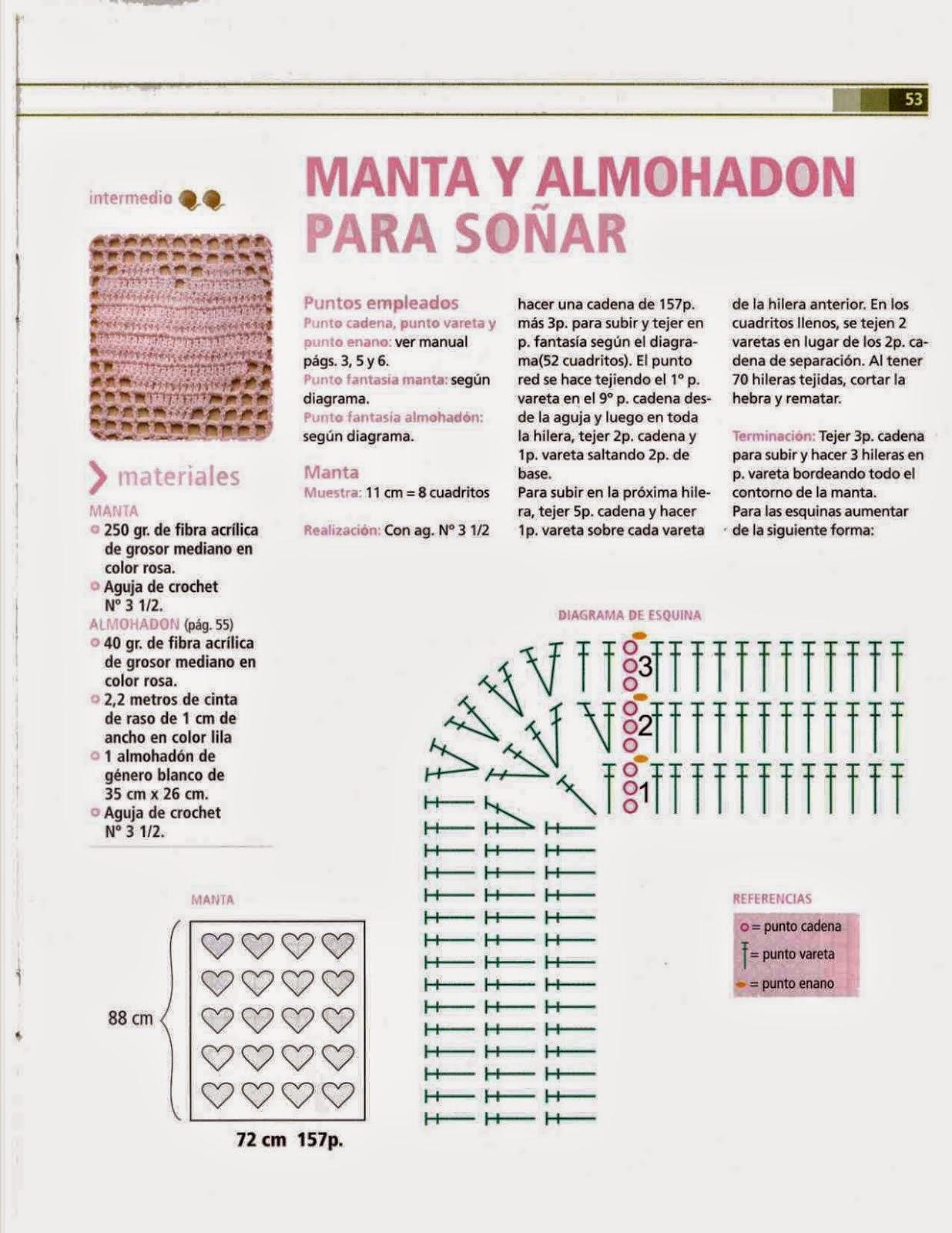 Contemporáneo Patrón De Corazón Manta De Ganchillo Composición ...