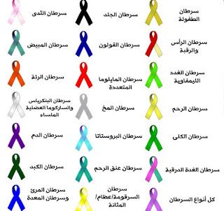 الشعارات العالمية لمرض السرطان cancer logo