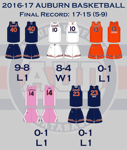 auburn women's basketball 2016 2017 uniforms