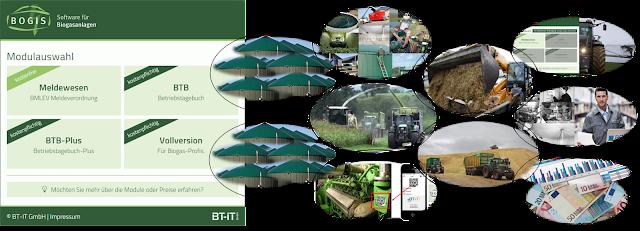 Biogas : Eine Lösung für alle Aufgaben