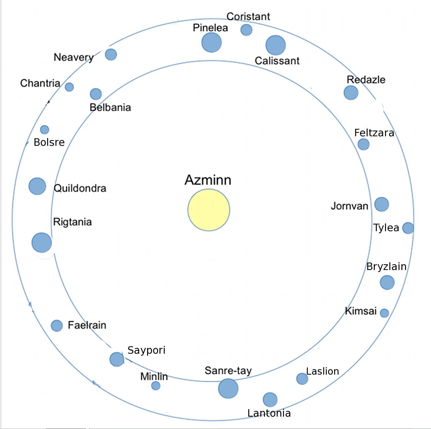a diagram of the interplanetary freighter lost star