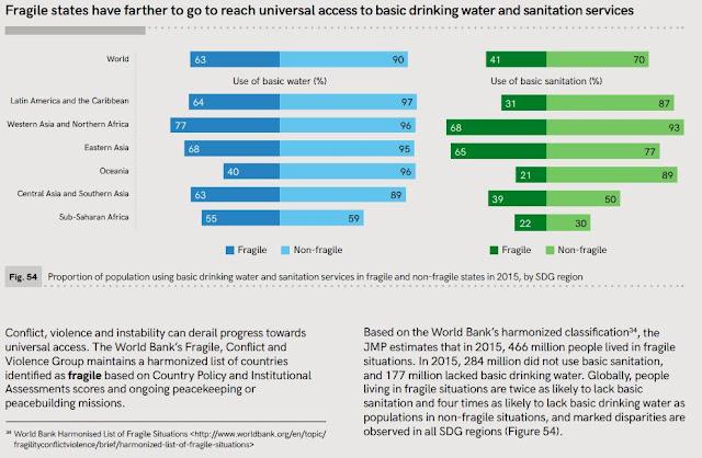 informe onu agua potable 2 conjugandoadjetivos