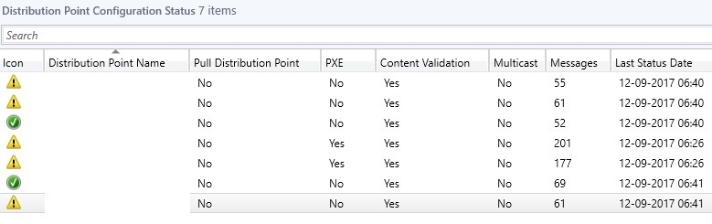 Systems Inside: SCCM - Failed to validate content hash on