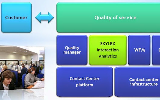 influences of service quality on customer
