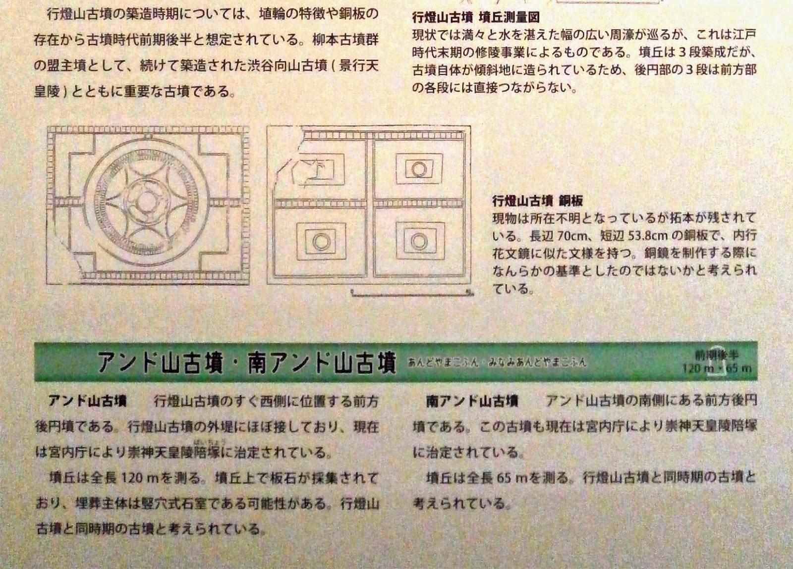 akira: 行燈山古墳(あんどんやま...