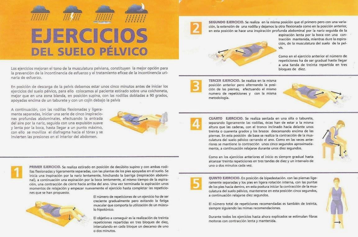 ejercicios de kegel incontinencia urinaria