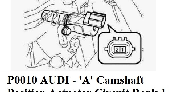p0010 audi  u0026 39 a u0026 39  camshaft position actuator circuit bank 1 pontiac 3800 engine diagram