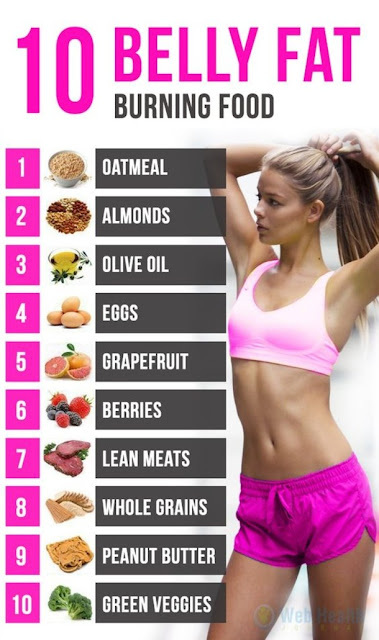 Lose Weight Naturally - 9 More Weight Loss Tips