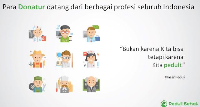 Galang dana online, donasi kesehatan, donasi online, peduli sehat, galang dana penyakit kritis, indonesia