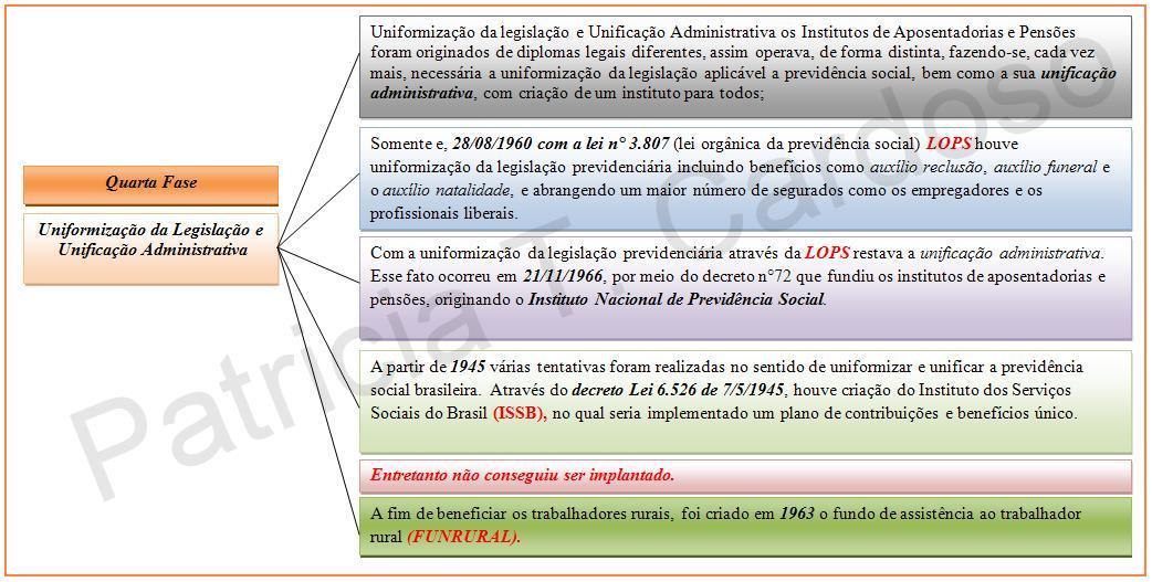 PDF 3048/99 BAIXAR DECRETO EM
