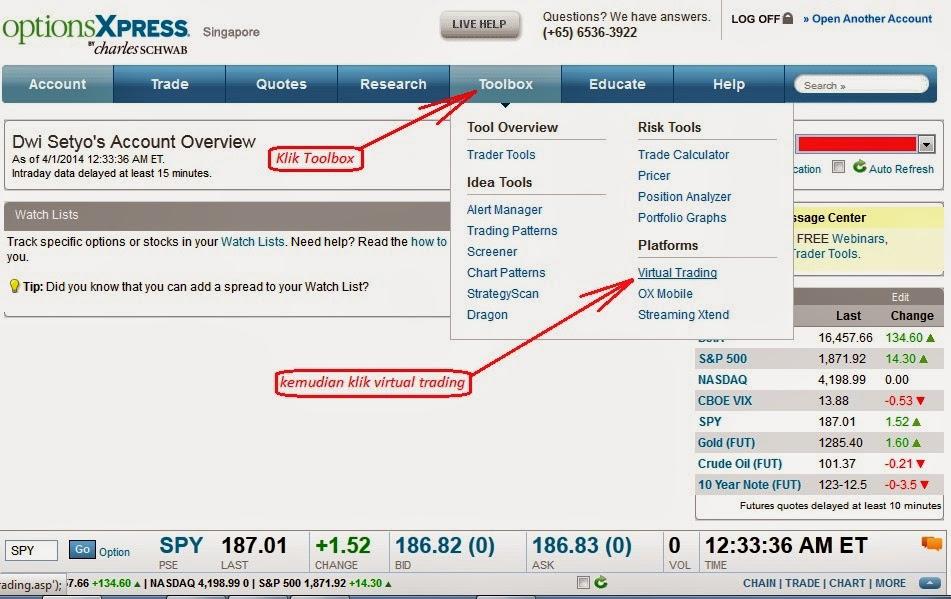 Optionsxpress virtual brokers