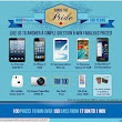 answer ONE question to win Samsung S4 or iPhone5