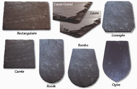 Le metier de couvreur la toiture materiaux pour la - Comment reconnaitre l amiante ...