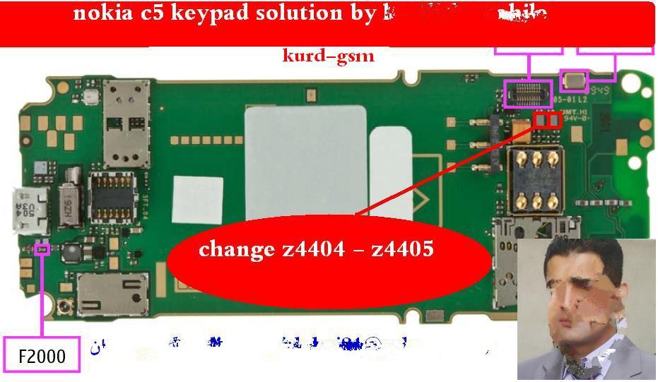 Circuit Diagram Nokia C5 - M63stipgruppe-essende \u2022