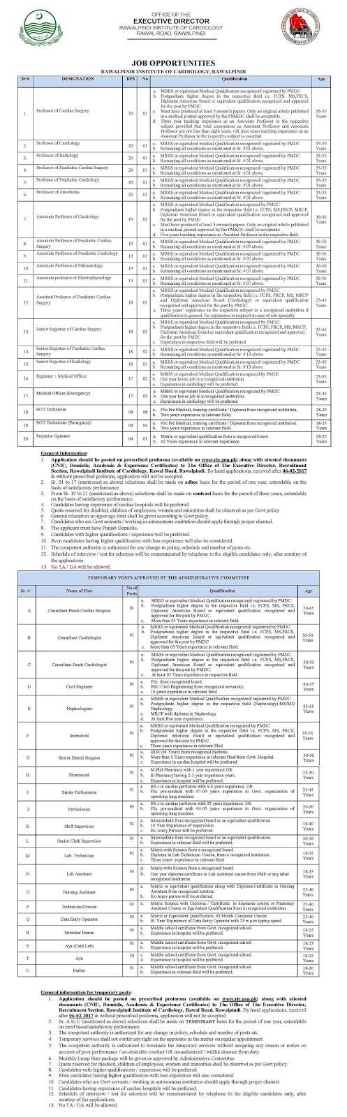 Rawalpindi Institute of Cardiology Jobs RIC 2017