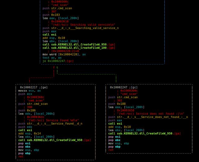 Fragmento de la función de escaneo de servicios.