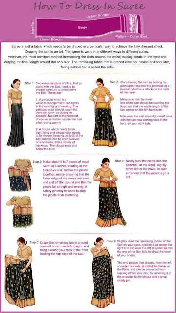 How To Dress The Indian Attire-Saree.