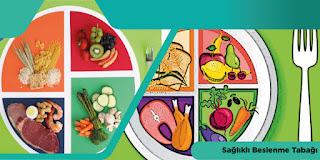 Sağlıklı Beslenme Tabağı