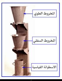 اختبارات الخرسانة الطازجة pdf