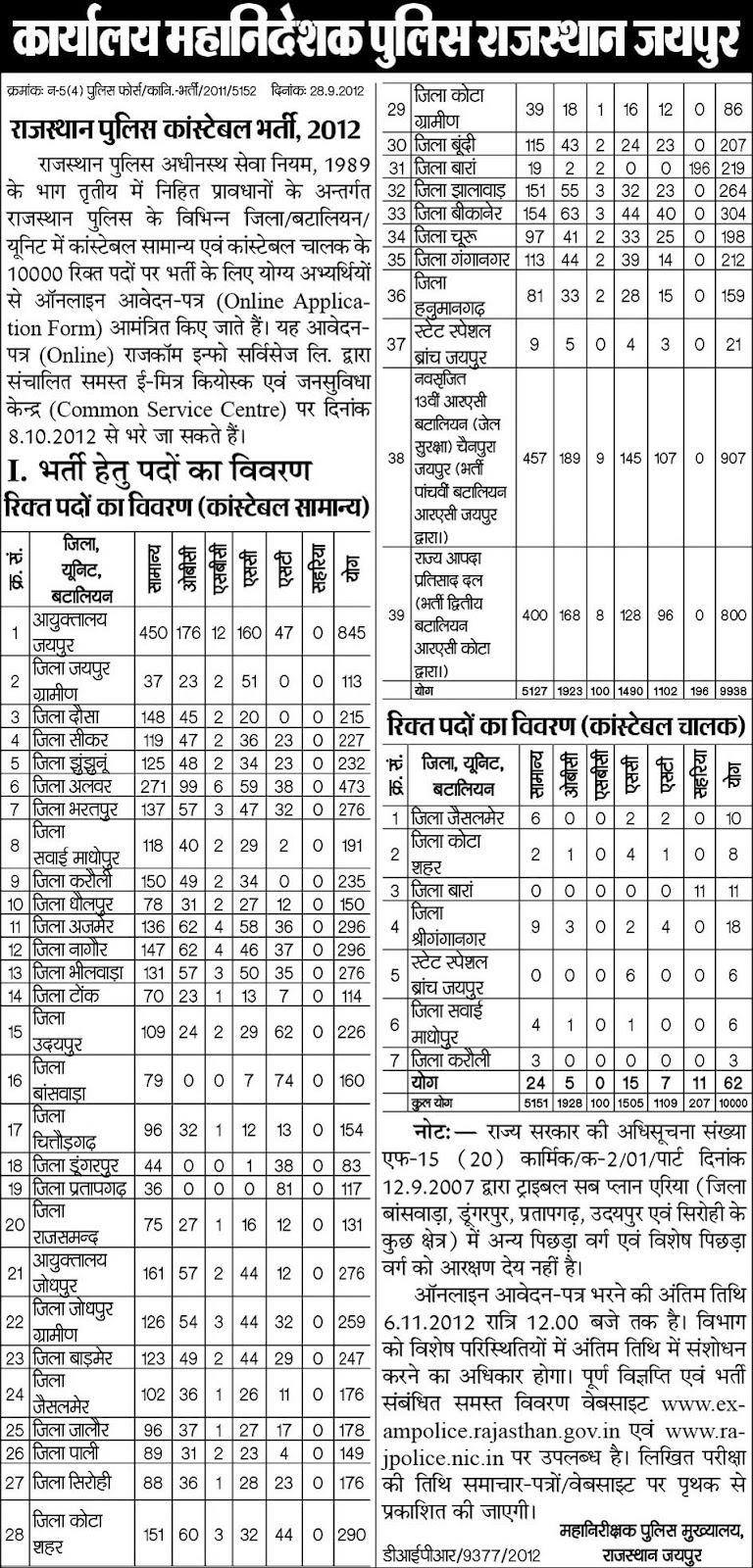 Hsbc recruitment 2014 in india - hsbc recruitment 2014 in india