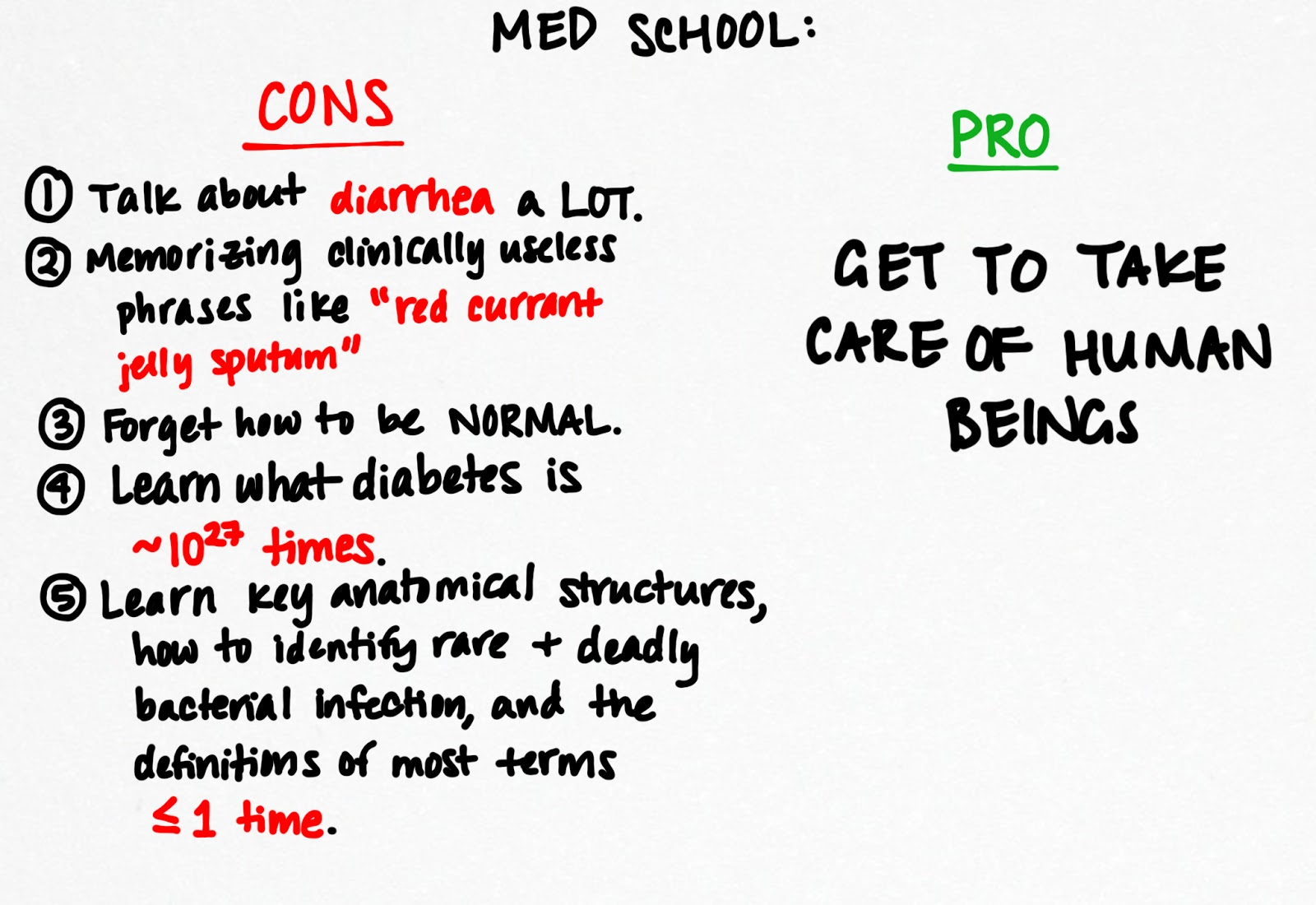 The Health Scout: Pros & Cons of Med School