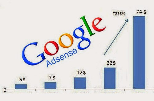 Increase Your Adsense CPC and Earn More