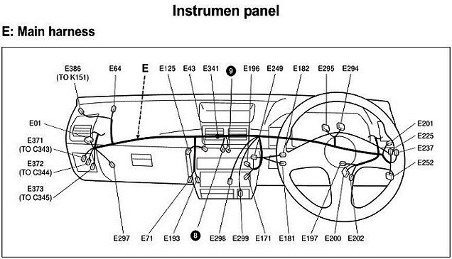 Diagram Kelistrikan Instrumen Panel Suzuki Carry