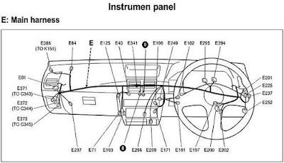 Diagram       Kelistrikan    Instrumen Panel Suzuki    Carry     Auto