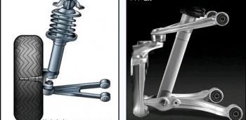 double wishbone suspension