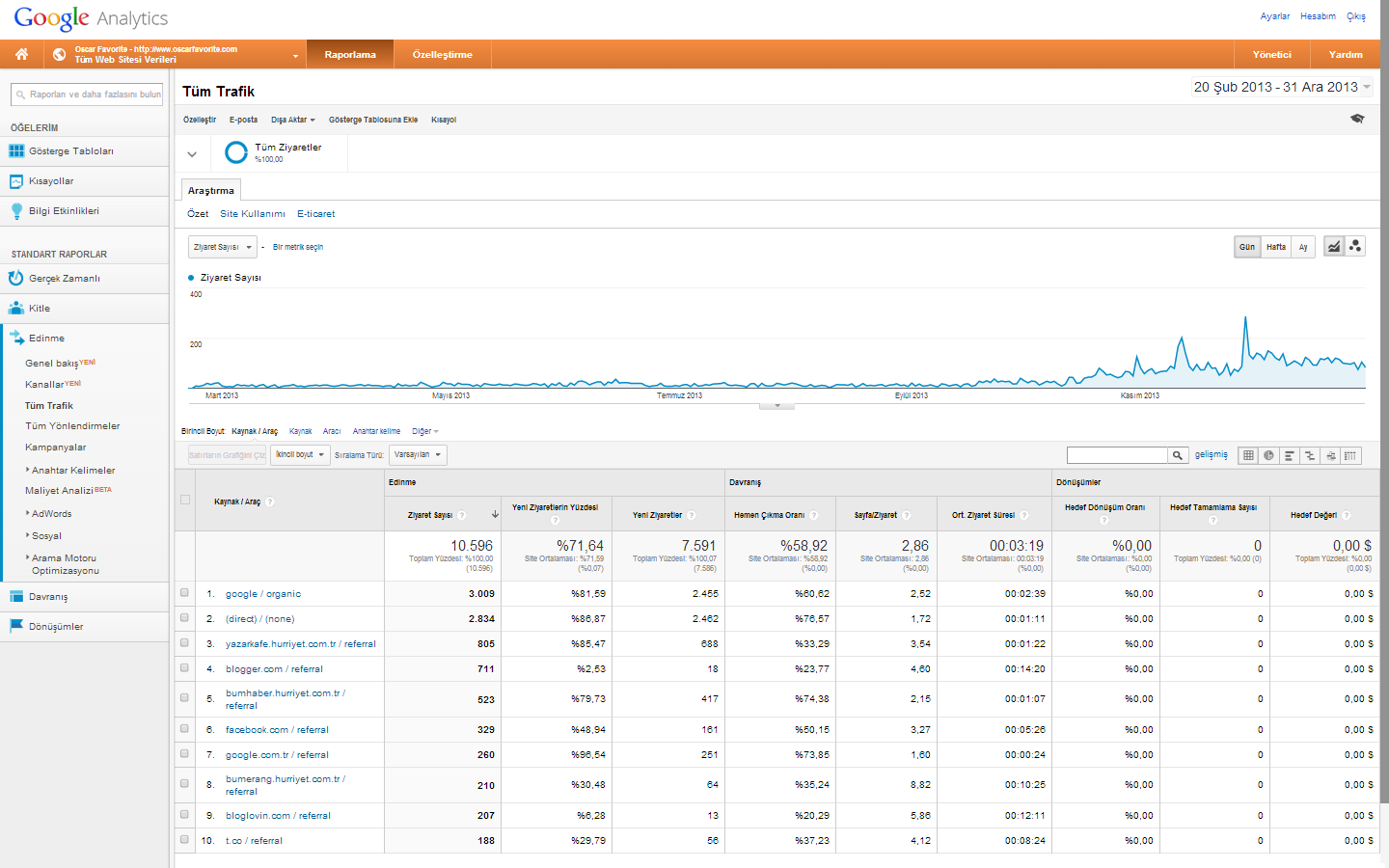 google analytics edinme tum trafik