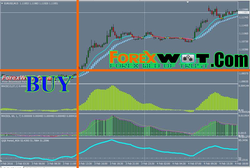 Fast forex profits download