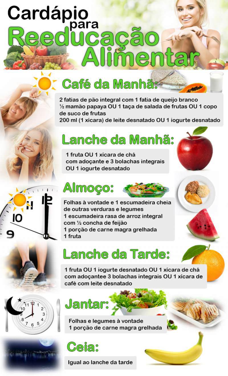 Cardápio para Reeducação Alimentar