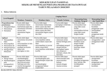 Kisi-Kisi UN SMP/ MTs Tahun 2019