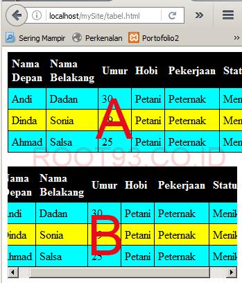 contoh tampilan tabel responsive