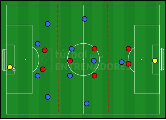 Por Qué Se Juega Al Fútbol Con 11 Jugadores Por Equipo: Tareas Y Sesiones De Fútbol: Progresión En El Juego
