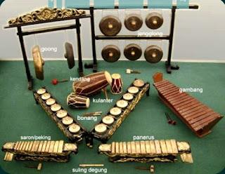 Alat Musik Degung