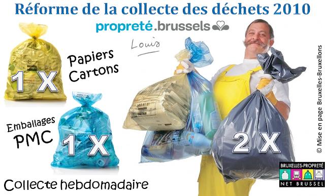 """Bruxelles-Propreté - Réforme de la collecte des déchets ménagers 2010 (Secrétaire d'Etat Emir Kir) - Instauration du tri sélectif """"Papiers-Cartons"""" - """"Emballages PMC"""" via les sacs jaunes et bleus - Bruxelles-Bruxellons"""