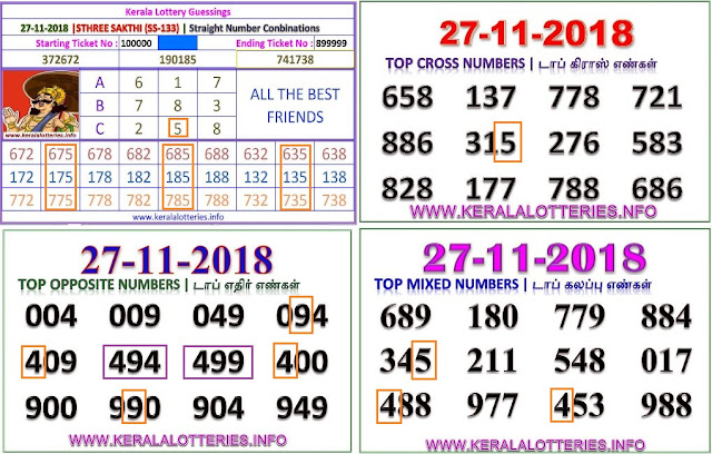 STHREE SAKTHI SS-133 Kerala lottery abc guessing by keralalotteries.info