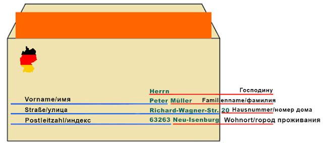 Немецкий язык урок 2 - Строение предложения. Диалоги. Письмо.
