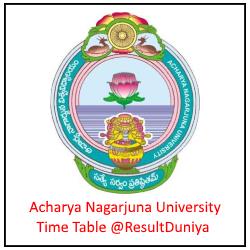 ANU Degree Exam Time Table 2018