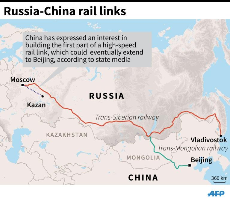 China, Russia carry a world of hopes